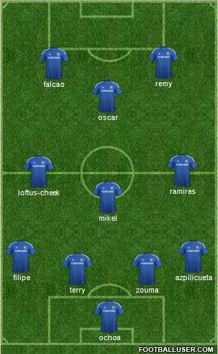 Chelsea 4-3-1-2 football formation