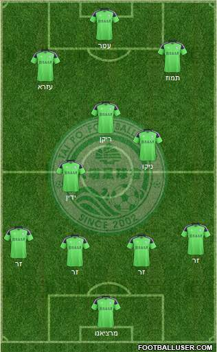 Tai Po Football Club 4-4-2 football formation