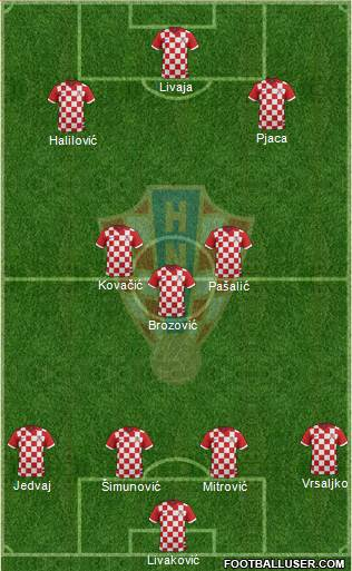 Croatia 4-5-1 football formation