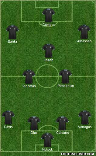NSC Minnesota 4-2-3-1 football formation