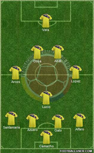 Colombia 4-1-4-1 football formation