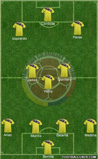 Colombia 4-5-1 football formation
