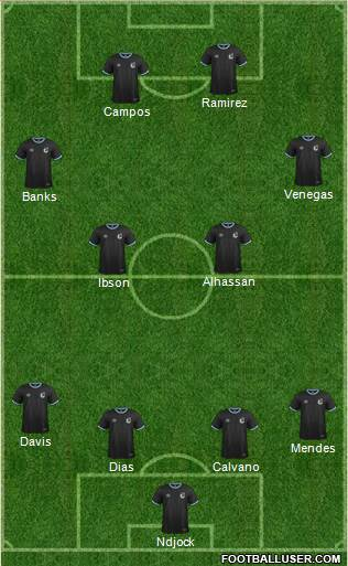 NSC Minnesota 4-4-2 football formation