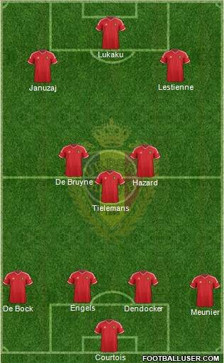 Belgium 4-5-1 football formation