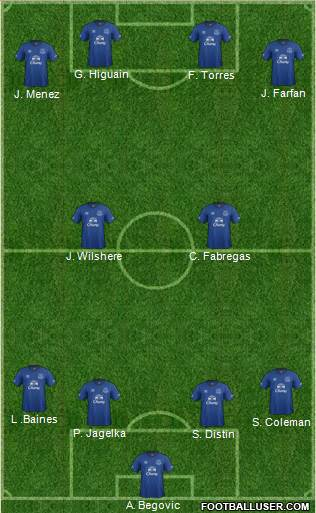 Everton 4-2-4 football formation