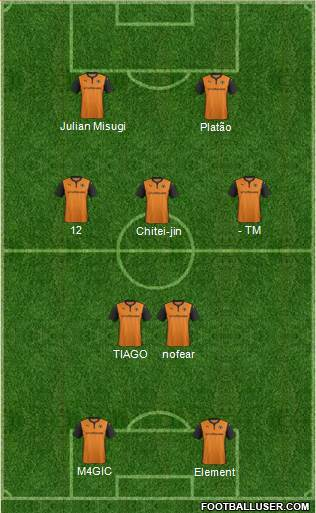 Wolverhampton Wanderers 4-3-3 football formation