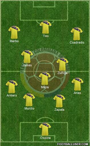 Colombia 4-3-3 football formation