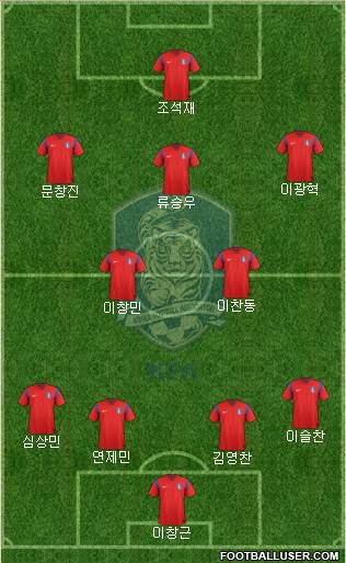 South Korea 4-1-3-2 football formation