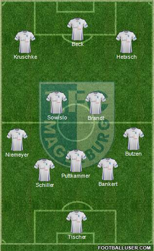 1.FC Magdeburg 3-4-3 football formation