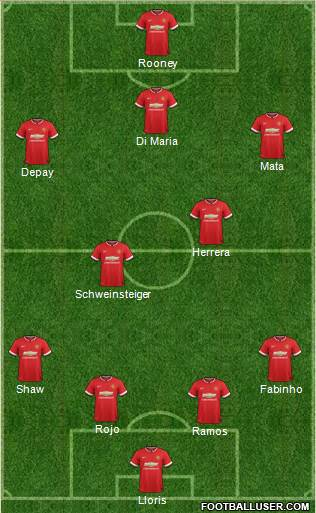 Manchester United 4-2-3-1 football formation