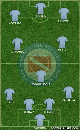 Argentinos Juniors 4-1-2-3 football formation