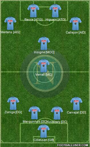 Napoli 4-2-4 football formation