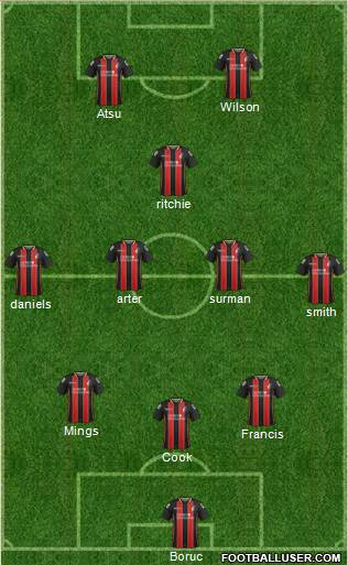 AFC Bournemouth 3-4-1-2 football formation