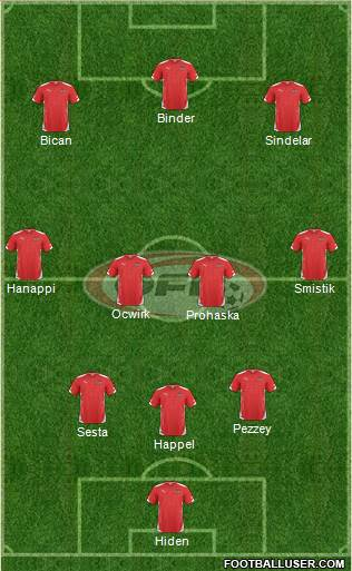 Austria 3-4-3 football formation