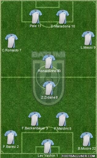 Dinamo Batumi 4-2-4 football formation
