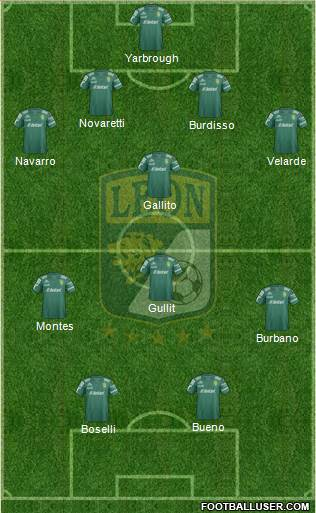 Club Deportivo León 4-5-1 football formation