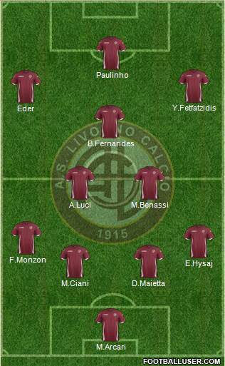 Livorno 3-4-2-1 football formation