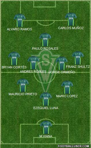 CD Santiago Wanderers S.A.D.P. 4-2-4 football formation