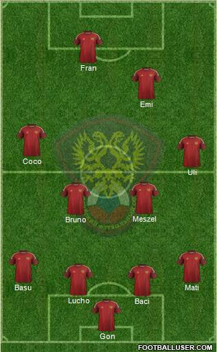 Russia 4-4-2 football formation