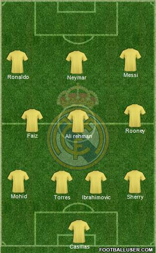 Real Madrid C.F. 4-3-2-1 football formation
