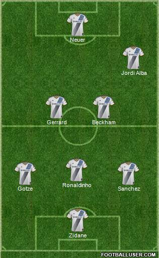 Los Angeles Galaxy 4-2-3-1 football formation