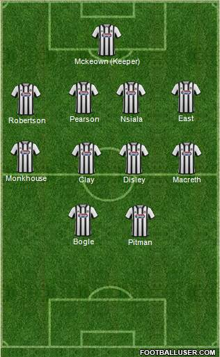 Grimsby Town 4-4-2 football formation