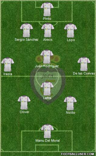Real Jaén C.F. 3-4-3 football formation