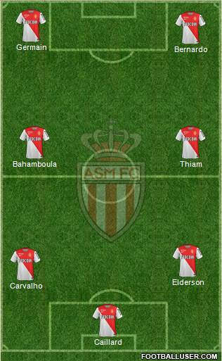 AS Monaco FC 4-4-2 football formation