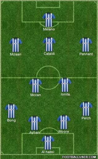 Wigan Athletic 4-2-3-1 football formation