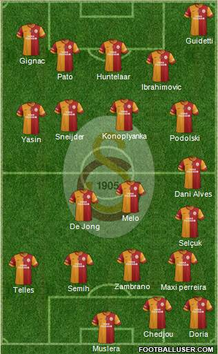 Galatasaray SK 5-4-1 football formation