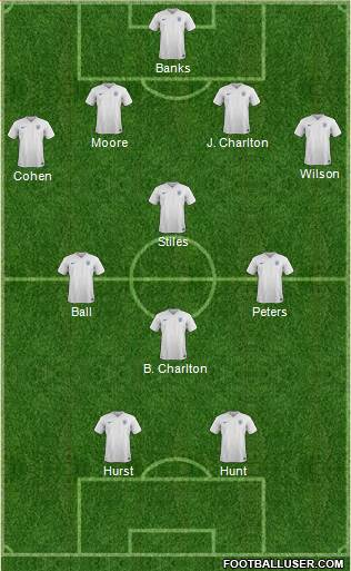England 4-3-1-2 football formation