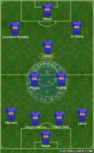 Cruzeiro EC 4-4-2 football formation