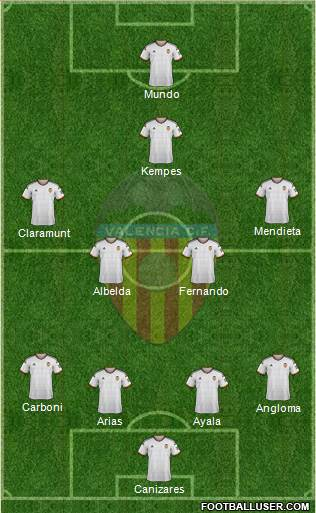 Valencia C.F., S.A.D. 4-4-1-1 football formation