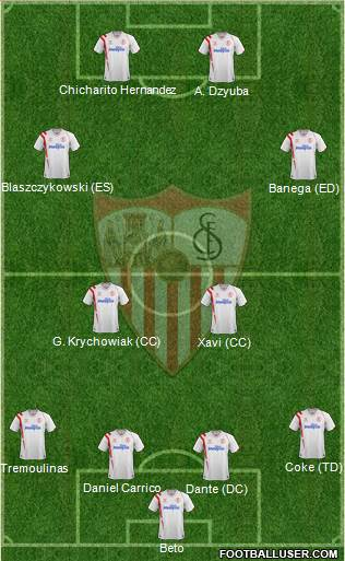 Sevilla F.C., S.A.D. 4-2-2-2 football formation
