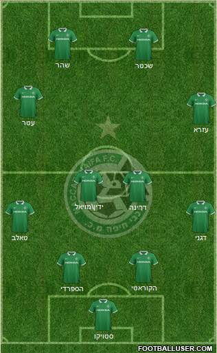 Maccabi Haifa 4-4-2 football formation