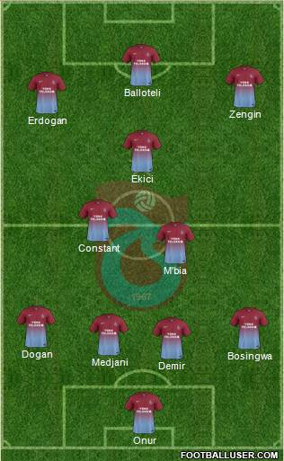 Trabzonspor 3-4-3 football formation