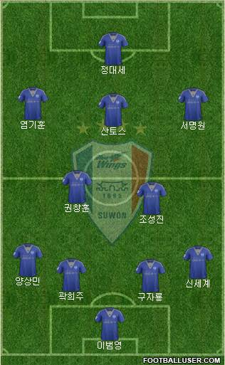 Suwon Samsung Blue Wings 4-2-4 football formation