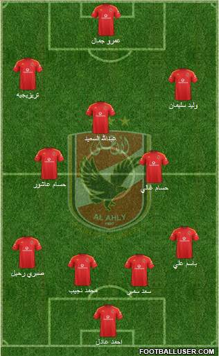 Al-Ahly Sporting Club 5-4-1 football formation