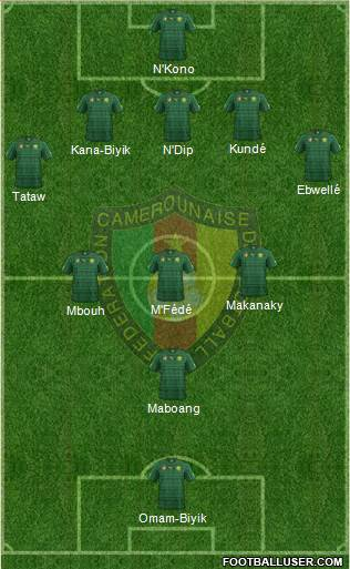 Cameroon 5-4-1 football formation
