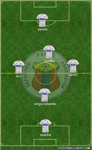 A Deportivo Pasto 3-4-3 football formation