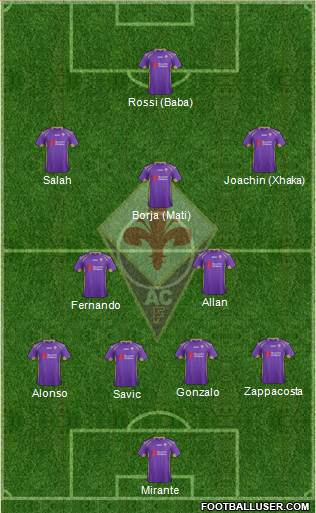 Fiorentina 4-2-3-1 football formation