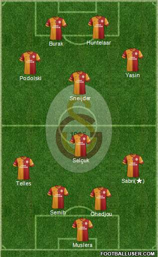 Galatasaray SK 4-1-3-2 football formation