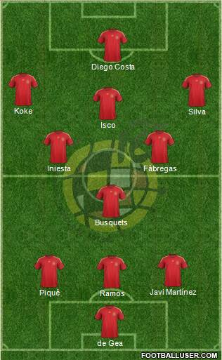 Spain 4-1-2-3 football formation