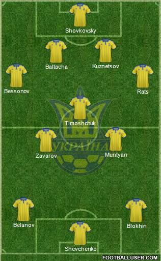 Ukraine 4-3-3 football formation