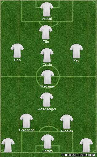 Euro 2012 Team 3-4-2-1 football formation