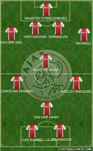 AFC Ajax 4-1-2-3 football formation