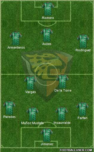 Club Jaguares de Chiapas 4-2-3-1 football formation