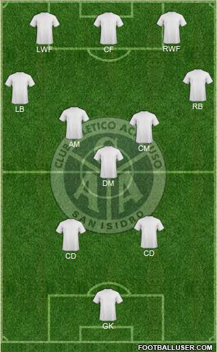 Acassuso 3-5-1-1 football formation