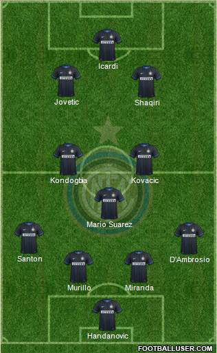 F.C. Internazionale 4-3-2-1 football formation
