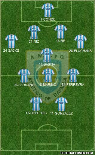 Atlético Rafaela 4-1-3-2 football formation
